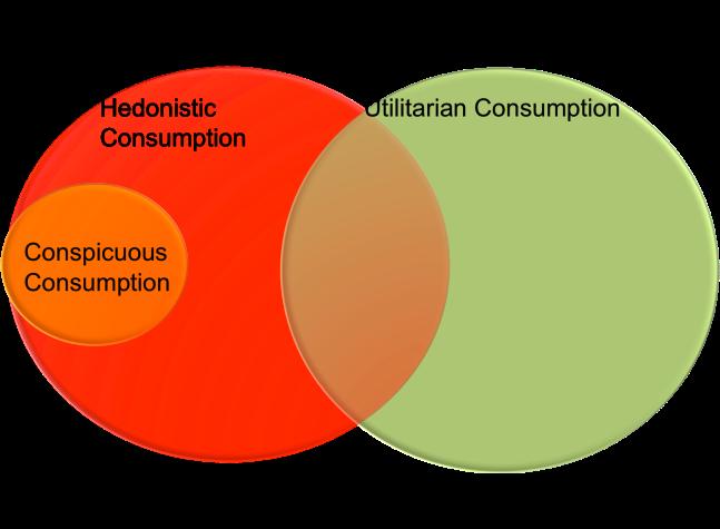 consumption2
