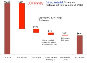 jcp_pricing_waterfall