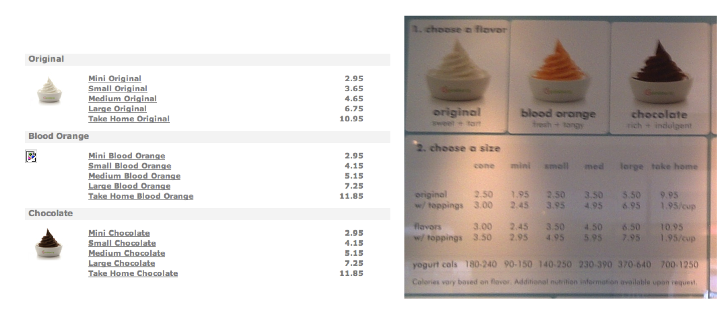 Why Are Pinkberry Yogurt Flavors Priced Differently