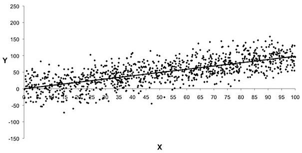 regression_model