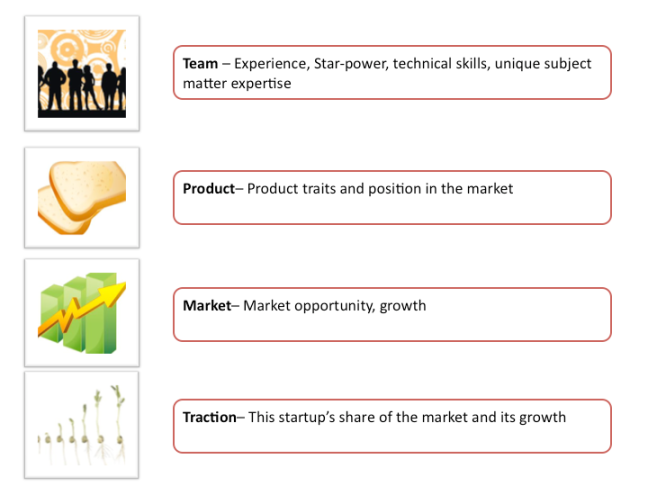 startup_metrics