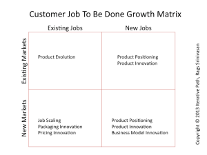 Customer Job To Be Done Growth Matrix