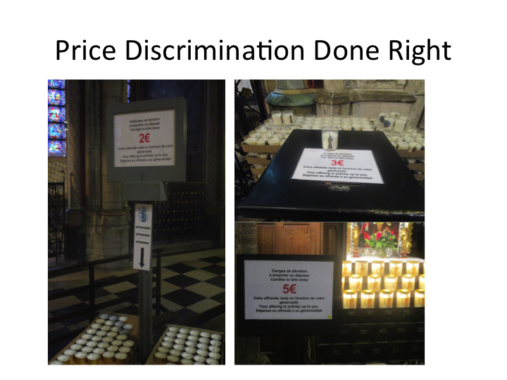 Price Discrimination At The Altar of God – Revisited | Iterative Path
