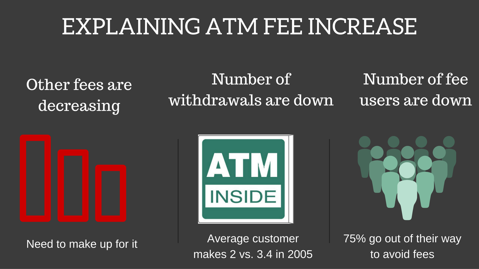 how to avoid paying international transaction fees