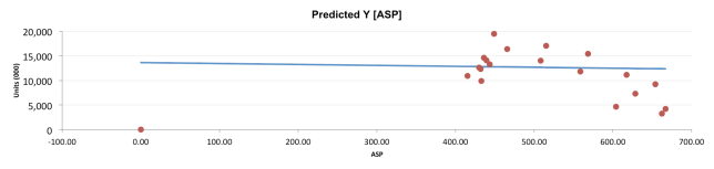 predicted_asp