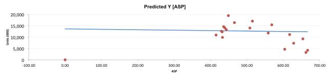 predicted_asp
